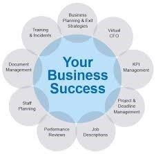 online group coaching program blog image7